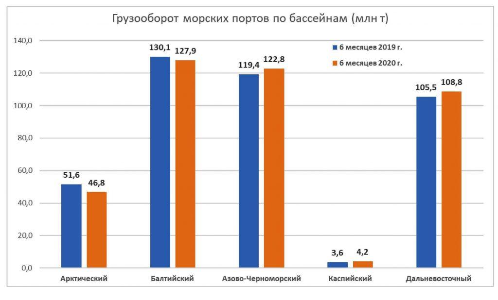 basseyny_napravleniya_06_2020 - 0001