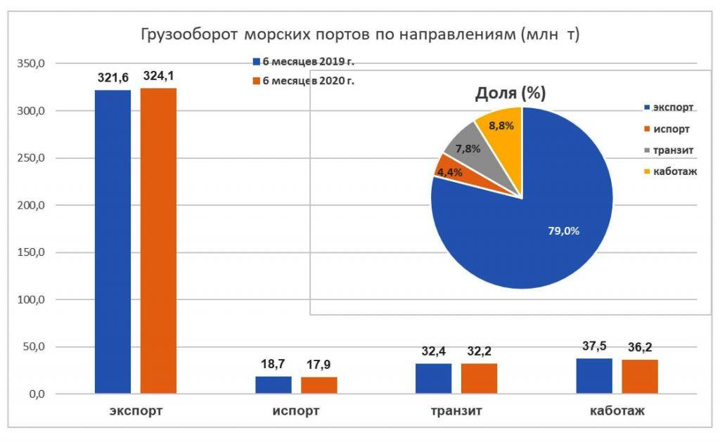 basseyny_napravleniya_06_2020 - 0002